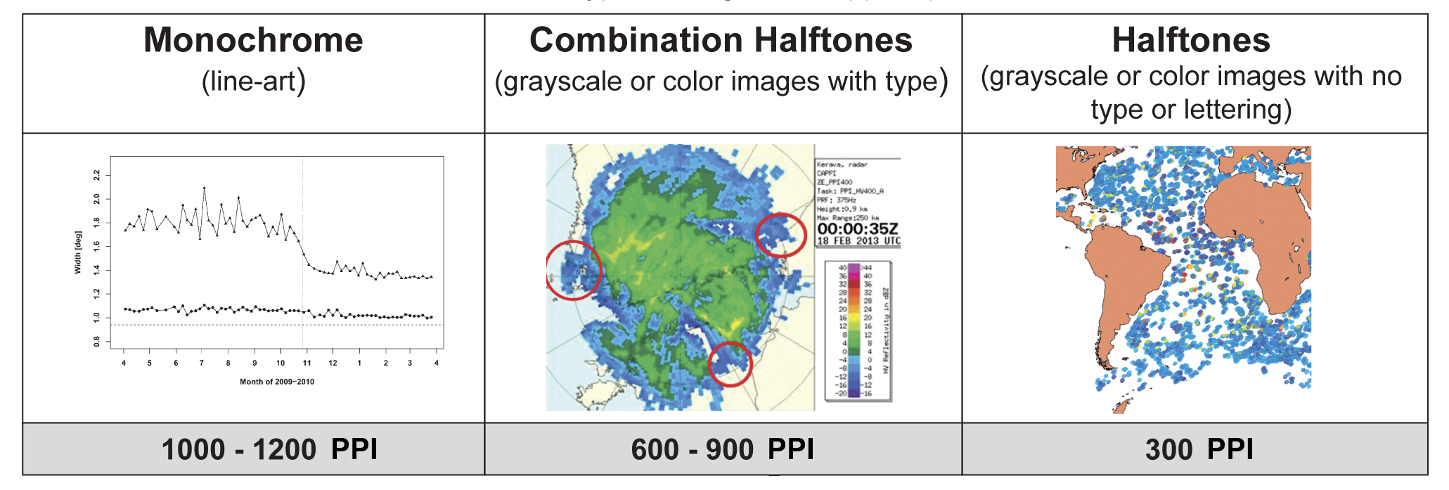 Three types of raster images: Monochrome, Combination Halftone, and Halftone