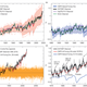 3. CMIP5 Model-based Assessment of Anthropogenic Influence on Record Global Warmth during 2016