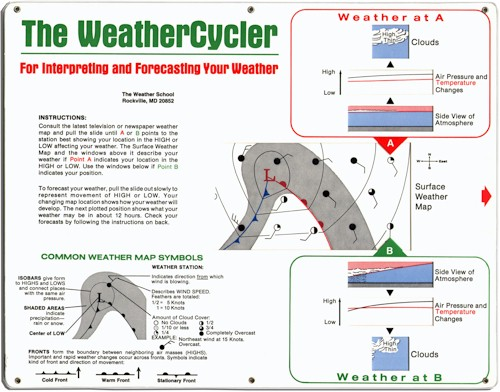 WeatherCycler